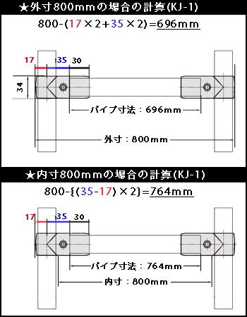 ユニプラライトジョイント使用時のパイプ寸法